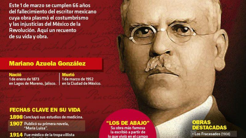 Mariano Azuela González